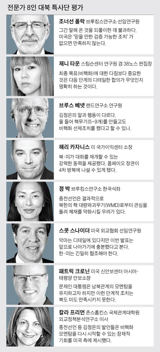 """""""악수와 합의는 엄연히 달라 … 김정은 변한 게 별로 없다"""""""