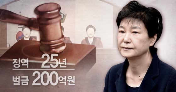 헌정 사상 처음 파면된 박근혜 전 대통령이 2심에서 징역 25년으로 형량이 늘었다. [연합뉴스]