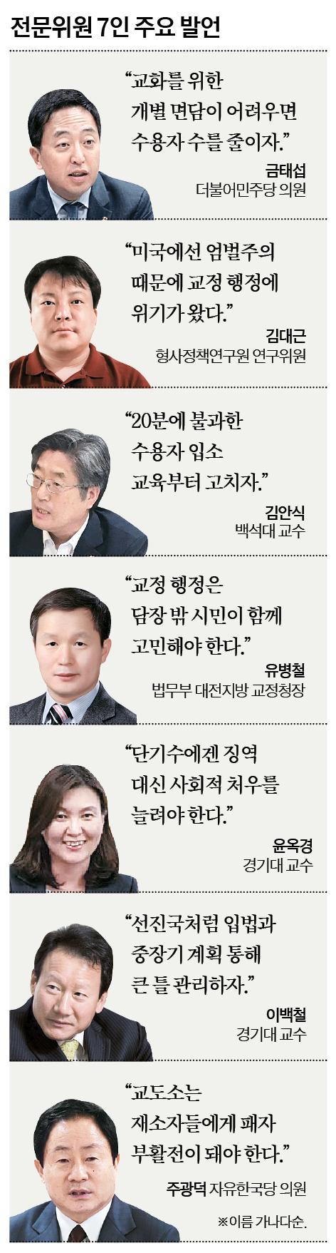 전문위원 7인 주요발언