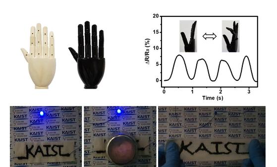 목각 손 모형에 개발된 로봇피부 용액을 뿌린 뒤 가열하여 3차원 표면에 로봇피부를 형성시켰다. 손가락이 구부러짐에 따라 로봇피부에 인장력이 가해져 신호가 바뀌는 것이 확인됐다. 또한 로봇피부 용액을 이용해 원하는 모양의 로봇피부 제작이 가능하다. [한국연구재단]