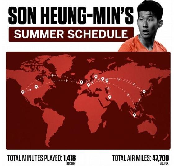 ESPN은 손흥민의 올 여름 이동거리를 지도로 보여줬다. 이동거리는 약 7만6766km에 달하고 국경만 약 10번 넘었다. [ESPN 캡처]