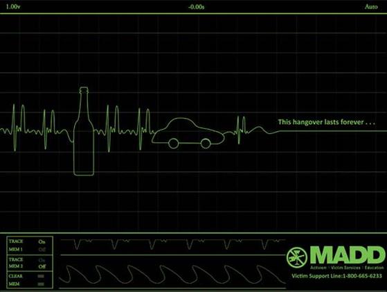술, 운전 다음의 심장박동은 멈춰 있다. 美 음주운전 예방운동 단체인 MADD(mother Aaginst drunk driviing)의 포스터. [사진 MADD]