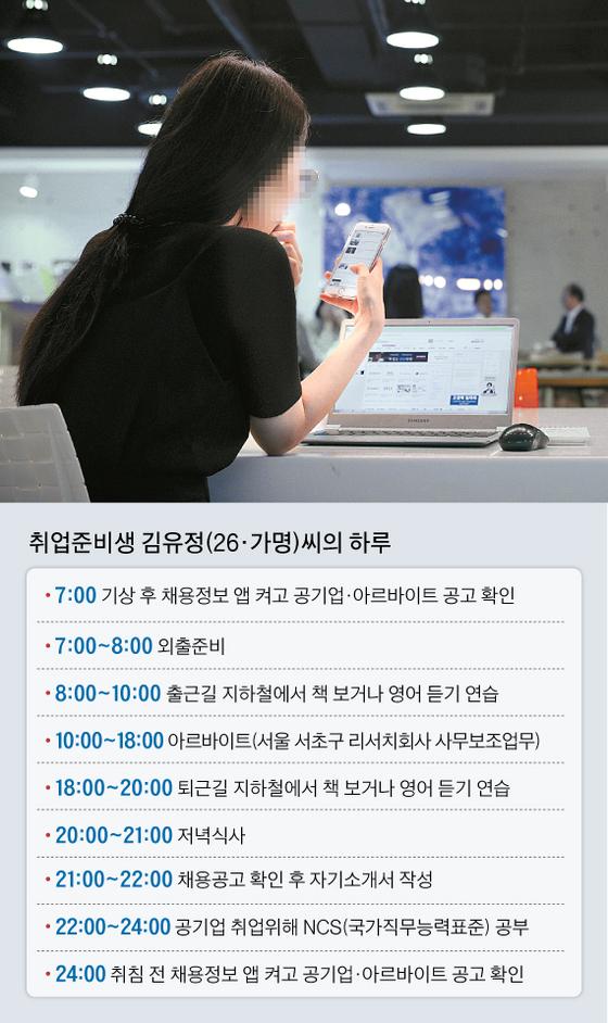 한 20대 구직자가 14일 아르바이트를 마친 후 서울 중구 서소문동에 있는 한 카페에서 스마트폰으로 채용공고를 확인하고 있다(사진 설명). [임현동 기자], [그래픽=김주원 기자 zoom@joongang.co.kr]