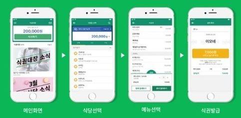 [별별마켓랭킹] 종이는 가라 … 모바일식권 앱 1위 '식권대장'
