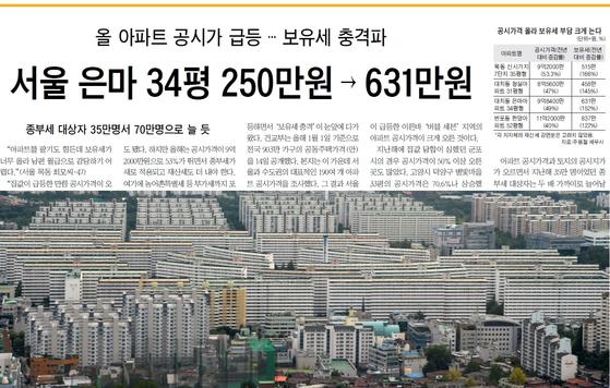 2007년 급등한 공시가격안 발표를 다룬 그해 3월 15일자 중앙일보 1면 머릿기사와 서울 강남구 대치동 은마 아파트.