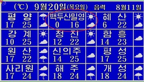 조선중앙TV 일기예보 화면.