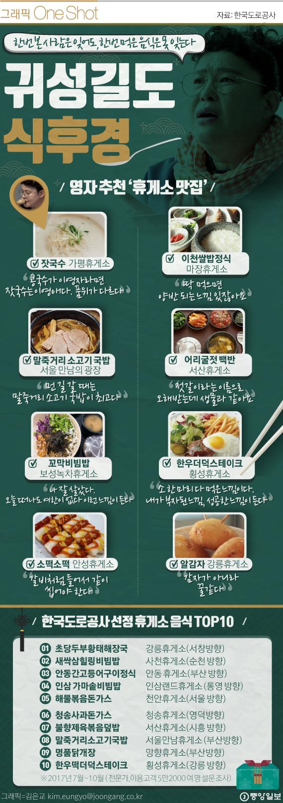 [ONE SHOT] 맛있는 귀성·귀경길…영자가 추천하는 '휴게소 맛집'