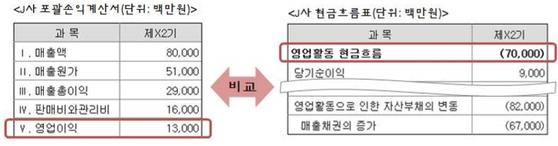 [김도년의 숫자로 읽는 경제]명절마다 나타나는 주식하다 망한 삼촌들의 공통점