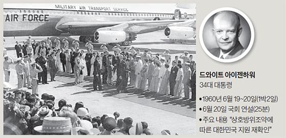 1960년 6월 김포공항에 도착한 아이젠하워 미 대통령을 허정 국무총리 등 3부 요인이 맞고 있다. [중앙포토]