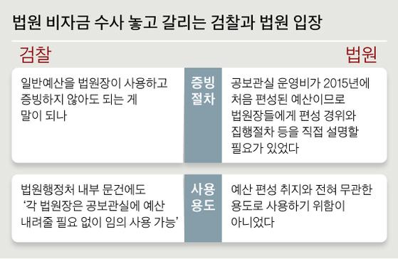 그래픽=박경민 기자 minn@joongang.co.kr