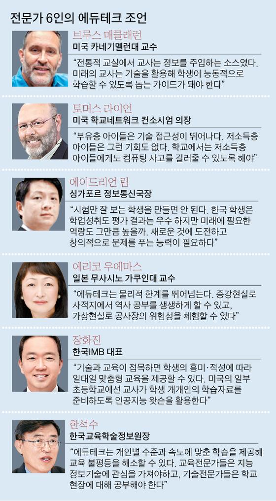 """""""에듀테크, 한국선 사교육 취급 … 공교육은 정부 일괄 보급품만 써"""""""