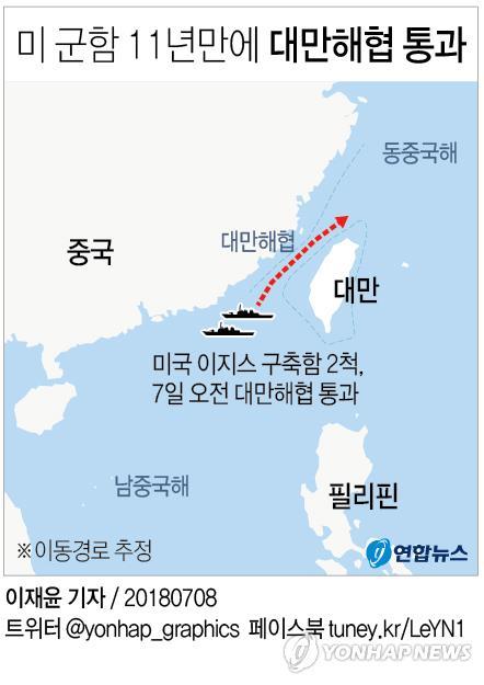 지난 7월 미 군함이 11년만에 대만해협 통과한 경로 그래픽.