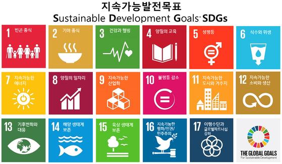 유엔은 2015년 총회에서 2030년까지 전 세계가 함께 추진하고 이행해야 하는 17가지 글로벌 의제, 지속가능발전목표(Sustainable Development Goals·SDGs)를 채택했다.