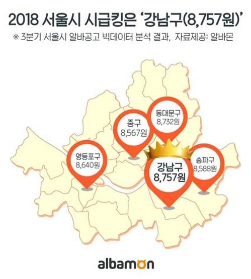 2018년 3분기 서울 지역 아르바이트 시급 현황. [사진 알바몬]