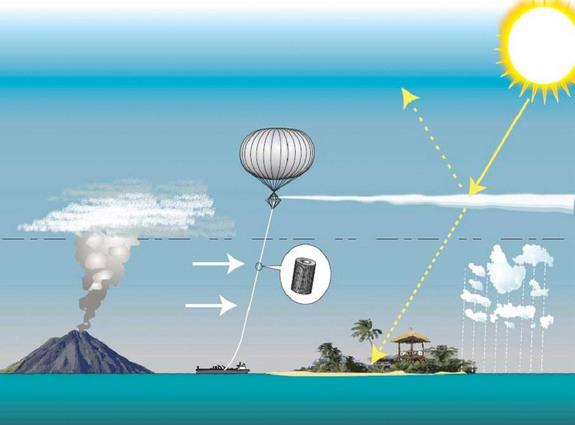 풍선을 띄워 공중에 오여물질을 배출해서 태양빛을 차단하자는 아이디어다, [중앙포토]