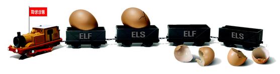 미스터리 쇼핑에 딱 걸린 은행·증권사…ELS 등 부실 판매