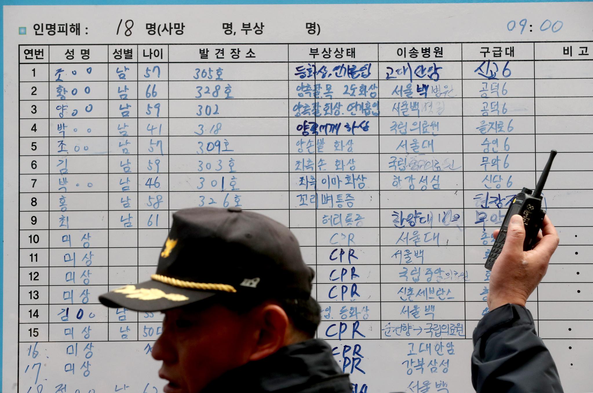 9일 새벽 서울 종로구 관수동의 국일고시원에 화재가 발생해 최소 6명의 사망자가 발생했다. 종로소방서 관계자가 언론에 브리핑을 하고 있다. 최정동 기자