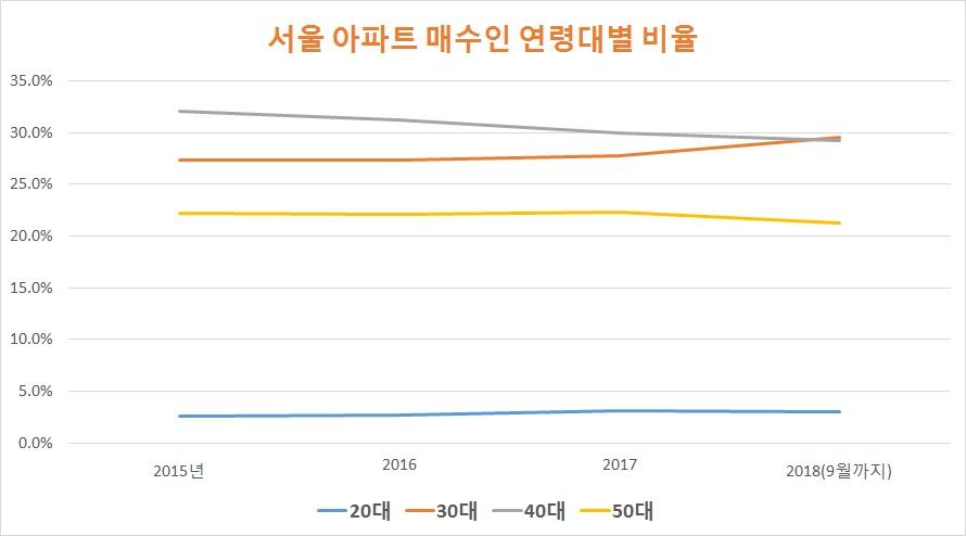 자료: 김상훈 의원