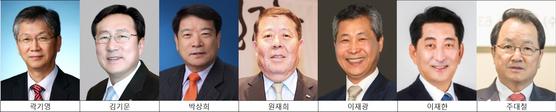 내년 2월말 열리는 26대 중소기업중앙회장 선거에 출마가 예상되는 후보 명단(이름 가나다 순).