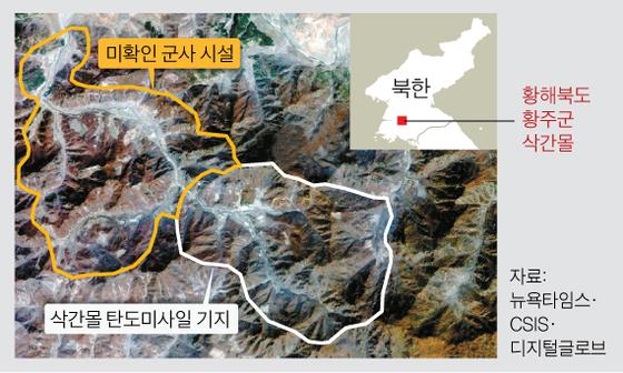"""미국 CSIS """"북한 비밀 미사일 기지 20곳 중 13곳 확인"""""""