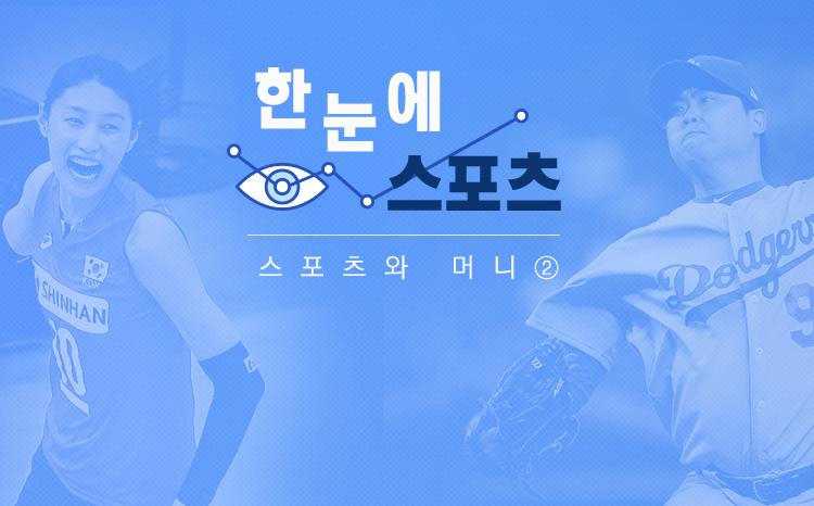 안타 한 개당 602만원...프로야구 '연봉킹'은 김태균