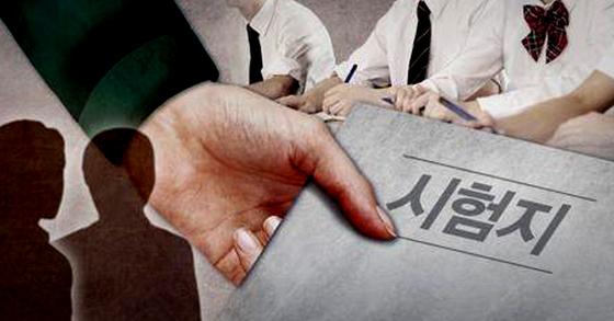 22일 전남 목포의 한 고등학교에서 중간고사 영어시험 문제지를 유출한 혐의로 학생 5명이 경찰에 입건됐다. [연합뉴스]