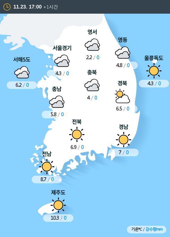 2018년 11월 23일 17시 전국 날씨