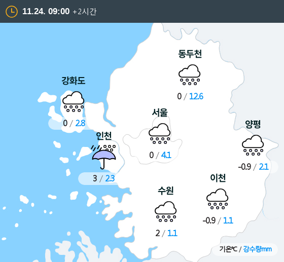 2018년 11월 24일 9시 수도권 날씨