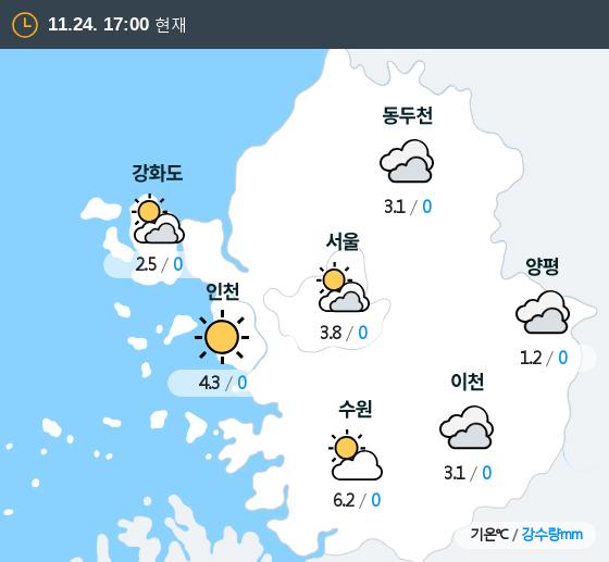 2018년 11월 24일 17시 수도권 날씨
