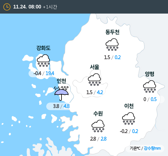 2018년 11월 24일 8시 수도권 날씨