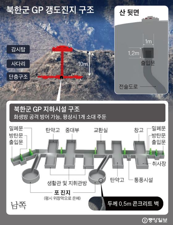 그래픽=김경진·심정보 기자 capkim@joongang.co.kr