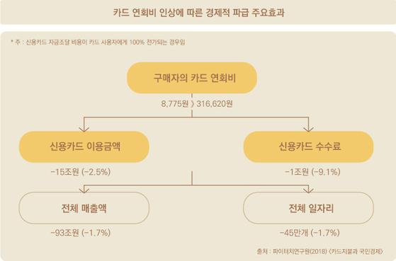 [출처 파이터치연구원, 제작 유솔]