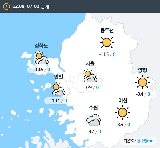 2018년 12월 08일 7시 수도권 날씨