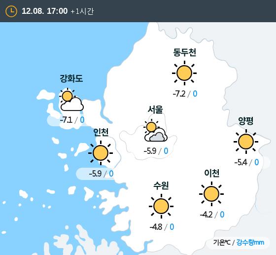 2018년 12월 08일 17시 수도권 날씨