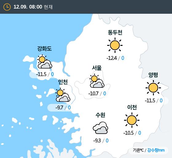 2018년 12월 09일 8시 수도권 날씨