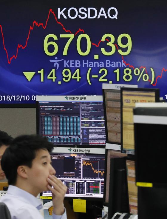 10일 오후 서울 중구 KEB하나은행 명동점 딜링룸 전광판. 이날 코스닥 지수는 전 거래일 대비 2.18%하락한 670.39로 마감하는 등 증시 불안은 지속하는 중이다.[뉴스1]