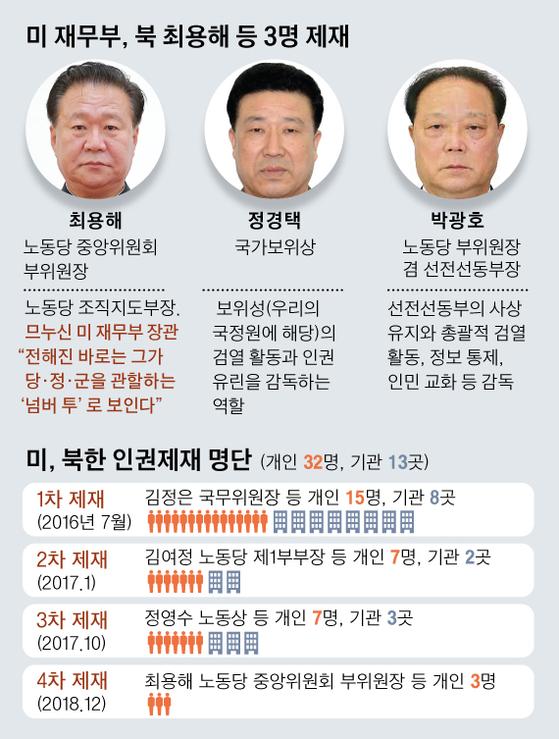 김영옥 기자