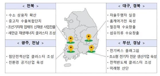 자료: 산업통상자원부
