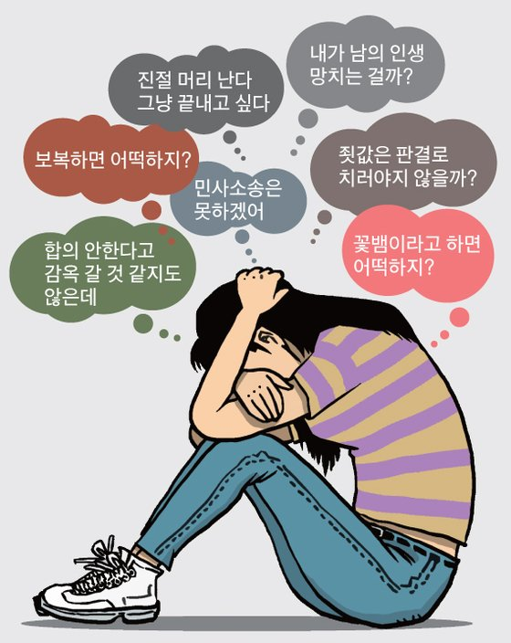 일러스트= 김회룡 기자 aseokim@joongang.co.kr
