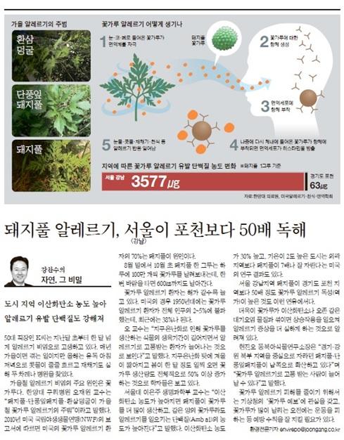 기후변화와 알레르기에 관한 기사.