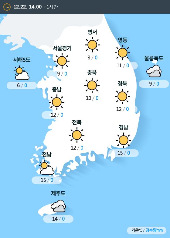 2018년 12월 22일 14시 전국 날씨