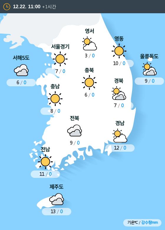 2018년 12월 22일 11시 전국 날씨