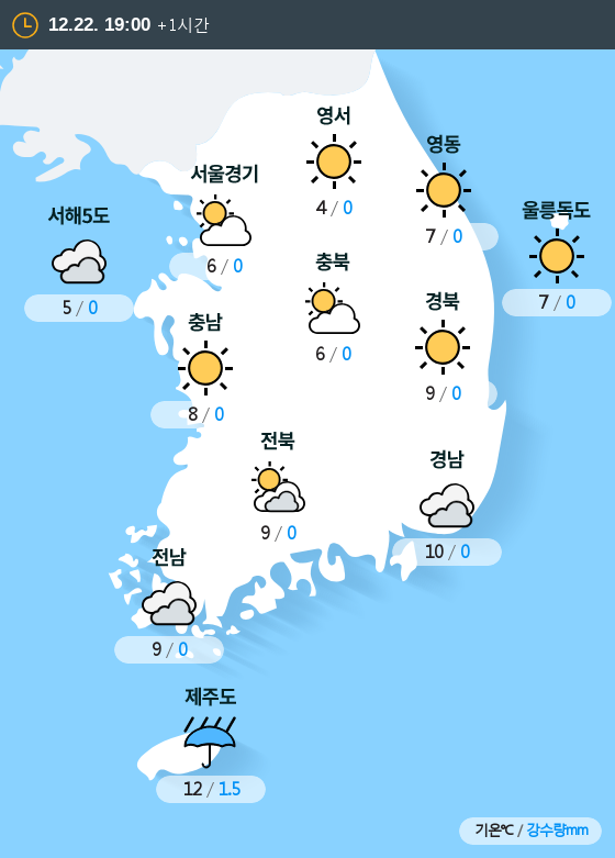 2018년 12월 22일 19시 전국 날씨
