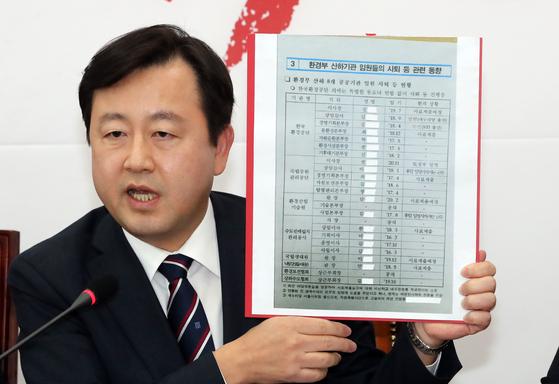 김용남 전 의원이 26일 오후 서울 여의도 국회에서 열린 청와대 특감반 진상조사단 회의에서 환경부 산하기관 의원들의 사퇴 등 관련 동향 문건을 공개하고 있다. 김경록 기자