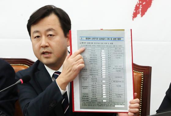 김용남 전 한국당 의원이 26일 국회에서 환경부 산하기관 임원들의 사퇴 등 관련 동향 문건을 공개하고 있다. [김경록 기자]