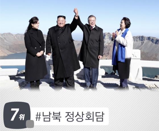 남북 정상회담