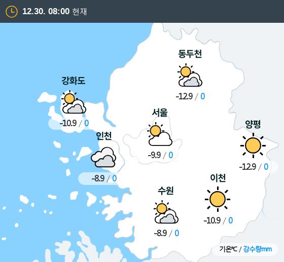 2018년 12월 30일 8시 수도권 날씨