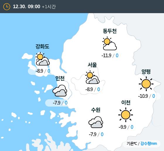 2018년 12월 30일 9시 수도권 날씨