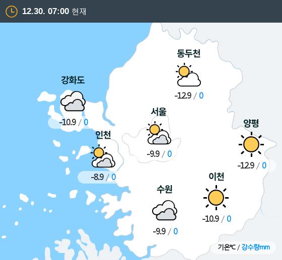2018년 12월 30일 7시 수도권 날씨