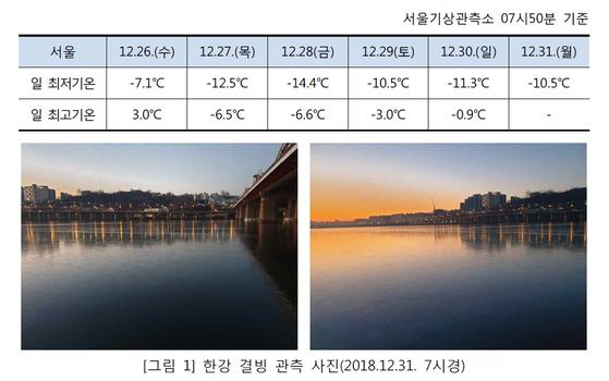 한강 결빙 모습과 최근의 하루 최저기온 [사진 기상청 제공]